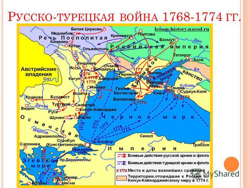 Р УССКО - ТУРЕЦКАЯ ВОЙНА 1768-1774 ГГ.