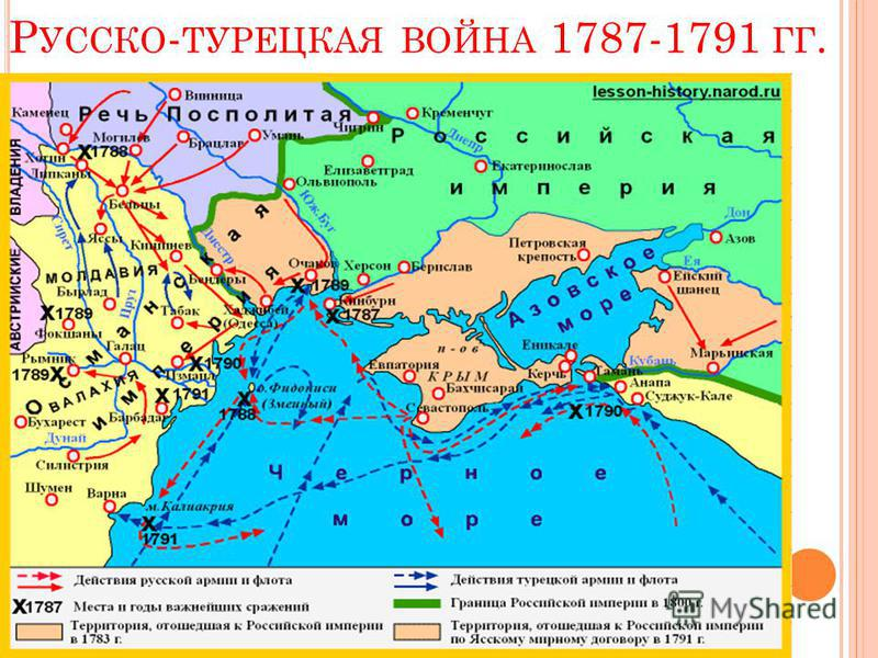 Р УССКО - ТУРЕЦКАЯ ВОЙНА 1787-1791 ГГ.