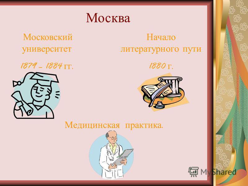 Москва Московский университет 1879 – 1884 гг. Начало литературного пути 1880 г. Медицинская практика.