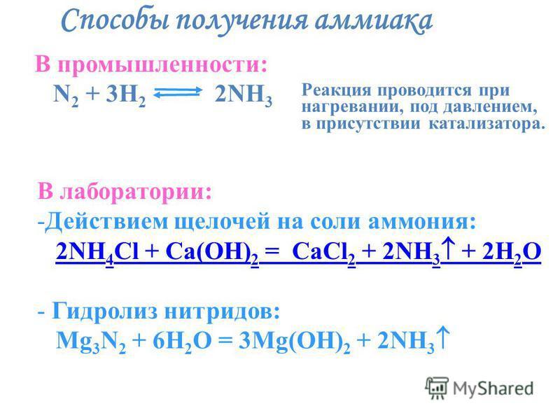 Способы получения аммиака В промышленности: N 2 + 3H 2 2NH 3 N 2 + 3H 2 2NH 3 Реакция проводится при нагревании, под давлением, в присутствии катализатора. В лаборатории: -Действием щелочей на соли аммония: 2NH 4 Cl + Ca(OH) 2 = CaCl 2 + 2NH 3 + 2H 2