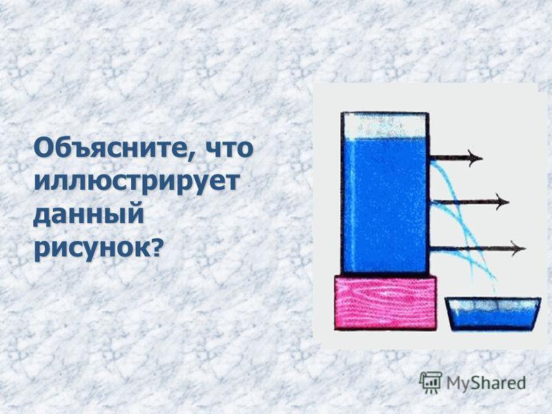 Объясните, что иллюстрирует данный рисунок ?