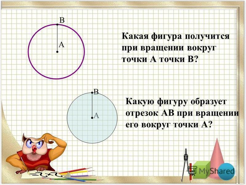 Какая фигура получится при вращении вокруг точки А точки В? В А В А Какую фигуру образует отрезок АВ при вращении его вокруг точки А?