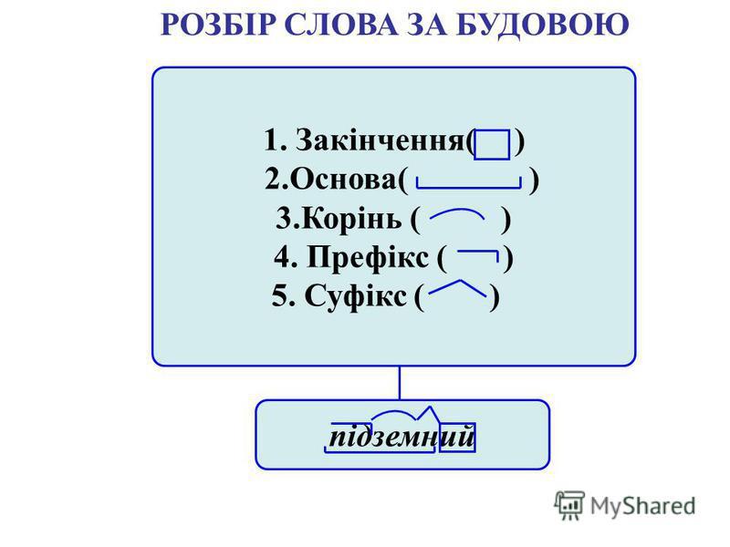 РОЗБІР СЛОВА ЗА БУДОВОЮ 1. Закінчення( ) 2.Основа( ) 3.Корінь ( ) 4. Префікс ( ) 5. Суфікс ( ) підземний
