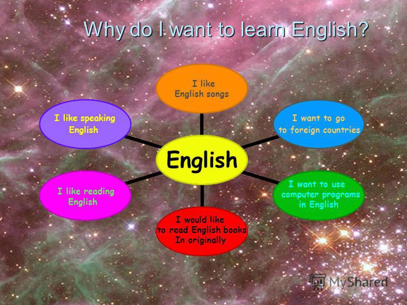 Why do I want to learn English? Why do I want to learn English? English I like English songs I want to go to foreign countries I want to use computer programs in English I would like to read English books In originally I like reading English I like s