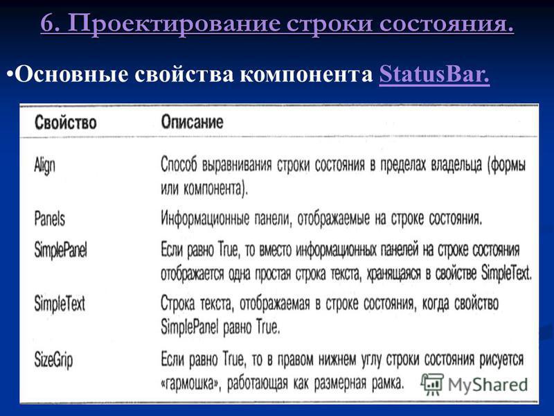 Строка состояния это панель в нижней части окна, предназначенная для вывода вспомогательной информации: параметров документа, подсказок к пунктам меню и т.д. В Delphi она организуется с помощью компонента StatusBar. 6. Проектирование строки состояния