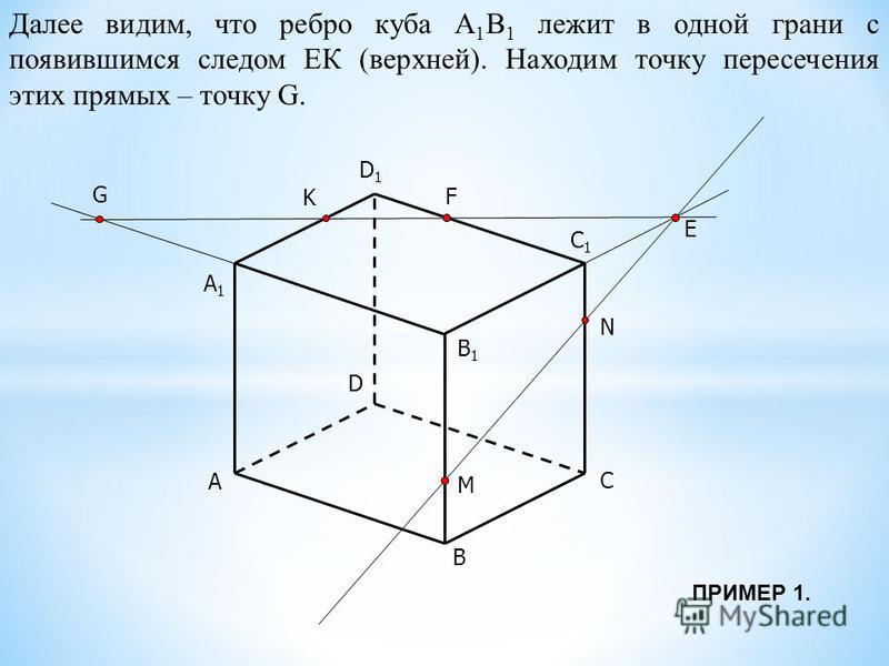 A B C D B1B1 C1C1 D1D1 M N K A1A1 E F Далее видим, что ребро куба А 1 В 1 лежит в одной грани с появившимся следом ЕК (верхней). Находим точку пересечения этих прямых – точку G. G ПРИМЕР 1.