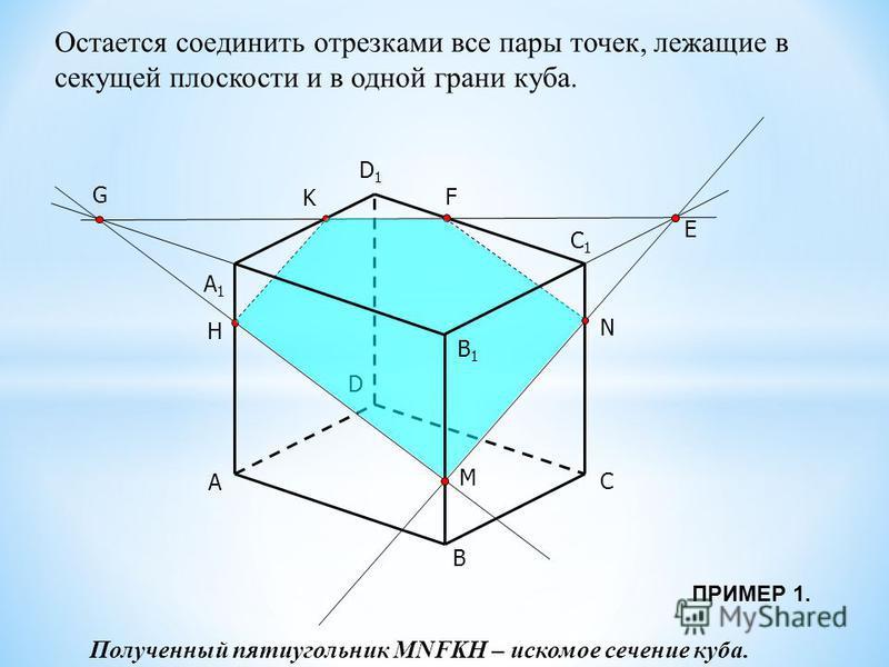 A B C D C1C1 D1D1 M N K A1A1 E F G H Остается соединить отрезками все пары точек, лежащие в секущей плоскости и в одной грани куба. Полученный пятиугольник MNFKH – искомое сечение куба. B1B1 ПРИМЕР 1.