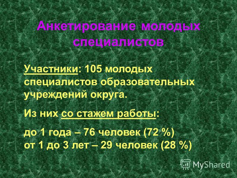 Участники: 105 молодых специалистов образовательных учреждений округа. Из них со стажем работы: до 1 года – 76 человек (72 %) от 1 до 3 лет – 29 человек (28 %) Анкетирование молодых специалистов