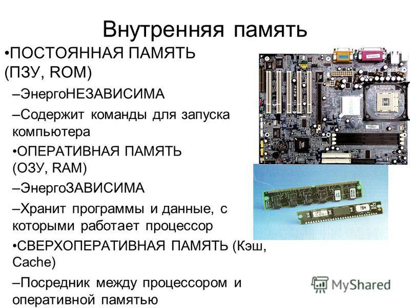 Внутренняя память ПОСТОЯННАЯ ПАМЯТЬ (ПЗУ, ROM) –ЭнергоНЕЗАВИСИМА –Содержит команды для запуска компьютера ОПЕРАТИВНАЯ ПАМЯТЬ (ОЗУ, RAM) –ЭнергоЗАВИСИМА –Хранит программы и данные, с которыми работает процессор СВЕРХОПЕРАТИВНАЯ ПАМЯТЬ (Кэш, Cache) –По