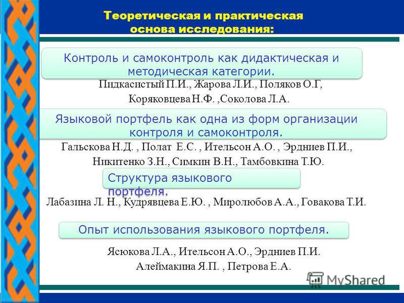 Теоретическая и практическая основа исследования: Контроль и самоконтроль как дидактическая и методическая категории. Языковой портфель как одна из форм организации контроля и самоконтроля. Структура языкового портфеля. Пидкасистый П.И., Жарова Л.И.,