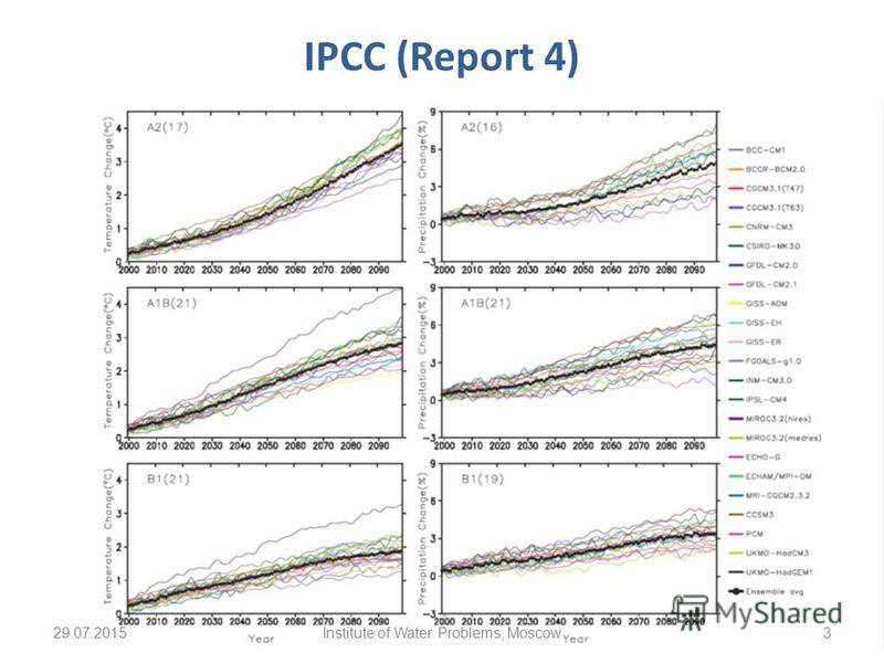 IPCC (Report 4) 29.07.20153Institute of Water Problems, Moscow