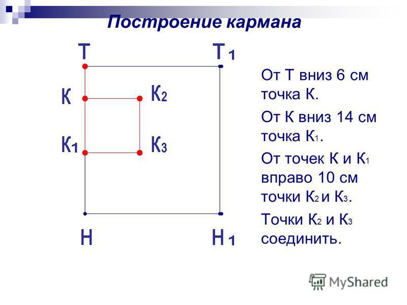 От Т вниз 6 см точка К. От К вниз 14 см точка К 1. От точек К и К 1 вправо 10 см точки К 2 и К 3. Точки К 2 и К 3 соединить. Построение кармана