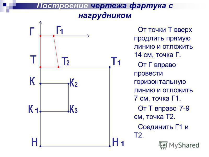 Построение чертежа фартука с нагрудником От точки Т вверх продлить прямую линию и отложить 14 см, точка Г. От Г вправо провести горизонтальную линию и отложить 7 см, точка Г1. От Т вправо 7-9 см, точка Т2. Соединить Г1 и Т2.