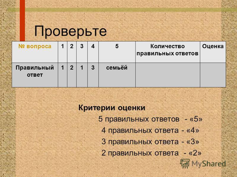 Тестовые задания Выберите правильный ответ. 1. Материал для письма, который использовали во времена Конфуция 1) бамбук 2) папирус 3) глина 4) береста 2. Великие китайские реки 1) Тигр и Евфрат 2) Янцзы и Хуанхэ 3) Волга и Ока 4) Инд и Ганг 3. Положен