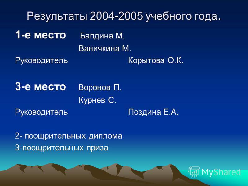 Результаты 2004-2005 учебного года. 1-е место Балдина М. Ваничкина М. Руководитель Корытова О.К. 3-е место Воронов П. Курнев С. Руководитель Поздина Е.А. 2- поощрительных диплома 3-поощрительных приза