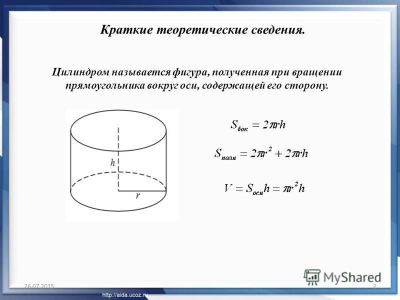 26.07.20152 Цилиндром называется фигура, полученная при вращении прямоугольника вокруг оси, содержащей его сторону. Краткие теоретические сведения.