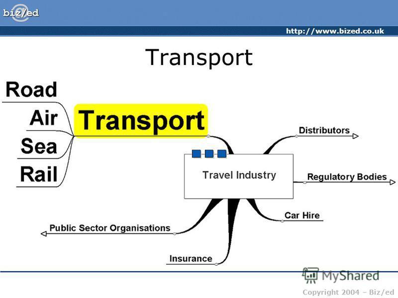 http://www.bized.co.uk Copyright 2004 – Biz/ed Transport