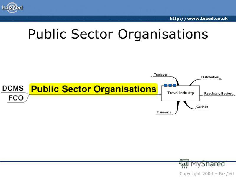 http://www.bized.co.uk Copyright 2004 – Biz/ed Public Sector Organisations