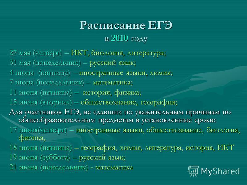 Е Инструкция для организаторов и учащихся Г Э единый государственный экзамен 2010