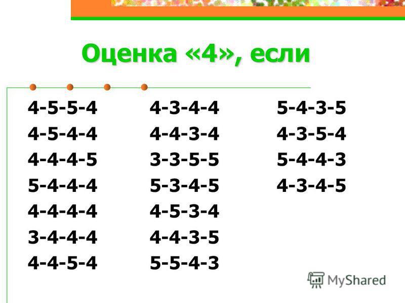 Оценка «4», если 4-5-5-4 4-3-4-4 5-4-3-5 4-5-4-4 4-4-3-4 4-3-5-4 4-4-4-5 3-3-5-5 5-4-4-3 5-4-4-4 5-3-4-5 4-3-4-5 4-4-4-4 4-5-3-4 3-4-4-4 4-4-3-5 4-4-5-4 5-5-4-3