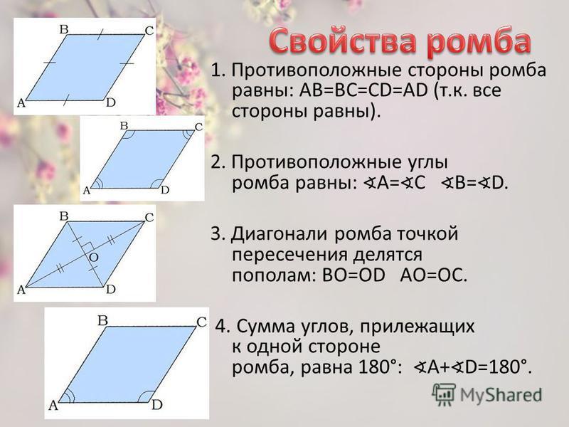 1. Противоположные стороны ромба равны: AB=BC=CD=AD (т.к. все стороны равны). 2. Противоположные углы ромба равны: A= C B= D. 3. Диагонали ромба точкой пересечения делятся пополам: BO=OD AO=OC. 4. Сумма углов, прилежащих к одной стороне ромба, равна