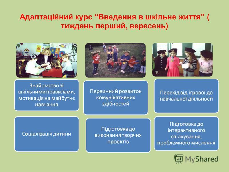 Адаптаційний курс Введення в шкільне життя ( тиждень перший, вересень)