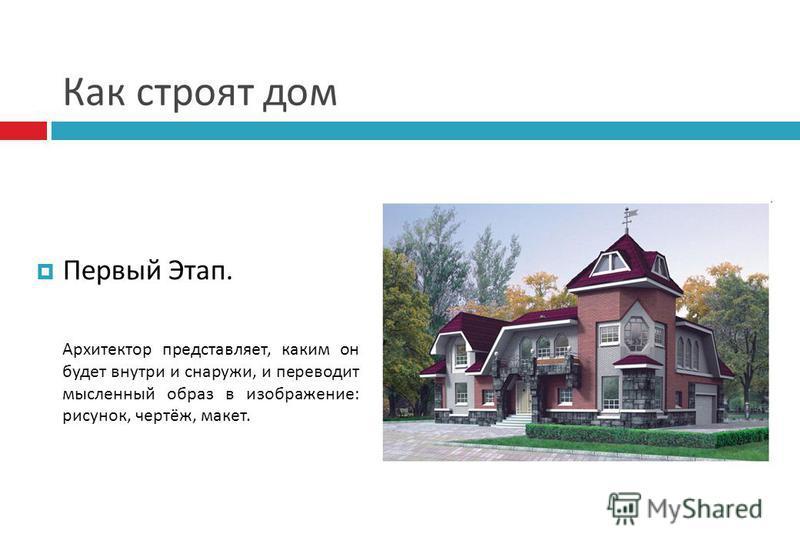 Как строят дом Первый Этап. Архитектор представляет, каким он будет внутри и снаружи, и переводит мысленный образ в изображение: рисунок, чертёж, макет.