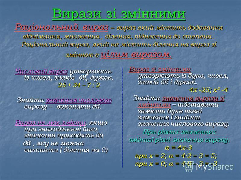 Цілі вирази Вирази зі змінними Тотожні вирази Вирази зі степенями Одночлени Многочлени. Дії над многочленами Формули скороченого множення Розкладання многочленів на множники