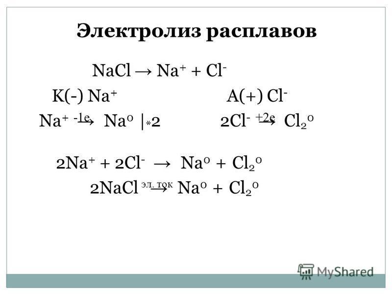 Электролиз расплавов NaCl Na + + Cl - K(-) Na + A(+) Cl - Na + Na 0 | * 2 2Cl - Cl 2 0 2Na + + 2Cl - Na 0 + Cl 2 0 2NaCl Na 0 + Cl 2 0 -1e+2e эл. ток
