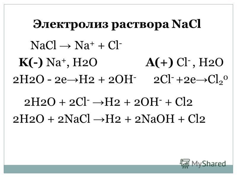 NaCl Na + + Cl - K(-) Na +, Н2О A(+) Cl -, Н2О 2H2O - 2e H2 + 2OН - 2Cl - +2 е Cl 2 0 2H2O + 2Cl - Н2 + 2ОH - + Сl2 2H2O + 2NaCl Н2 + 2NaОH + Сl2 Электролиз раствора NaCl