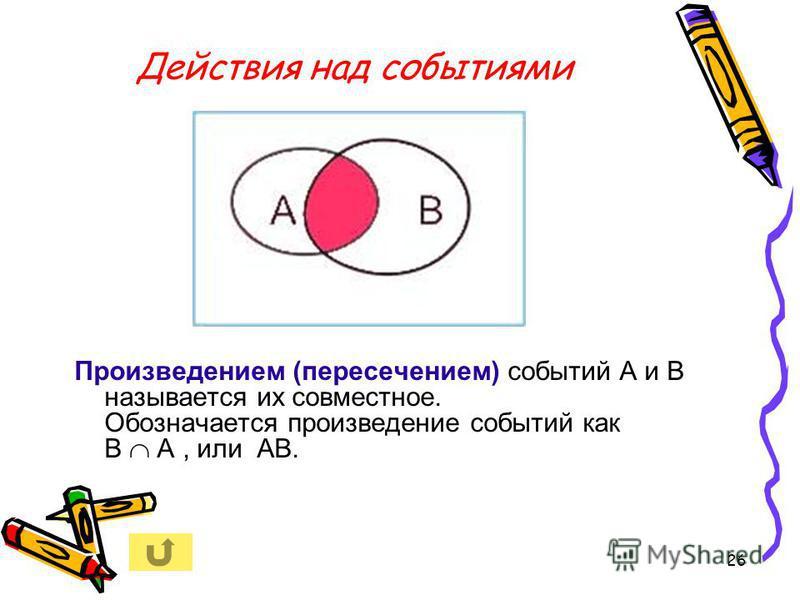 26 Действия над событиями Произведением (пересечением) событий А и В называется их совместное. Обозначается произведение событий как B A, или АВ.