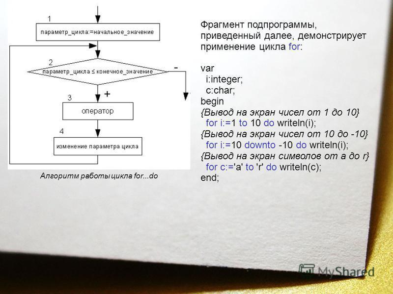 Алгоритм работы цикла for...do Фрагмент подпрограммы, приведенный далее, демонстрирует применение цикла for: var i:integer; c:char; begin {Вывод на экран чисел от 1 до 10} for i:=1 to 10 do writeln(i); {Вывод на экран чисел от 10 до -10} for i:=10 do