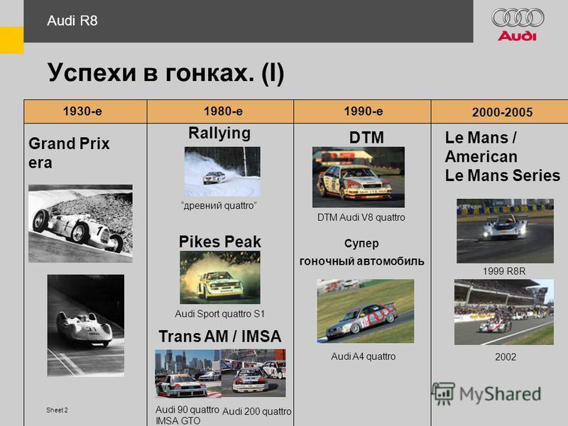 Sheet 2 Успехи в гонках. (I) Grand Prix era 1930-е 1980-е 1990-е 2000-2005 Rallying DTMLe Mans / American Le Mans Series древний quattro Audi Sport quattro S1 Pikes Peak Trans AM / IMSA Audi 200 quattro Audi 90 quattro IMSA GTO Супер гоночный автомоб