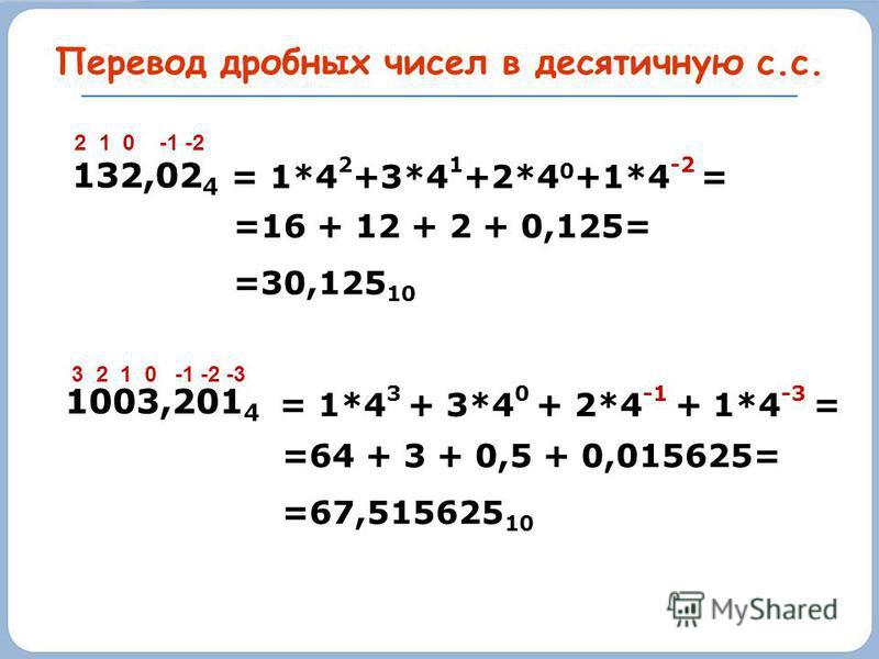 Перевод дробных чисел в десятичную с.с. 1003,201 4 = 1*4 3 + 3*4 0 + 2*4 -1 + 1*4 -3 = 132,02 4 = 1*4 2 +3*4 1 +2*4 0 +1*4 -2 = 2 1 0 -1 -2 3 2 1 0 -1 -2 -3 =16 + 12 + 2 + 0,125= =30,125 10 =64 + 3 + 0,5 + 0,015625= =67,515625 10