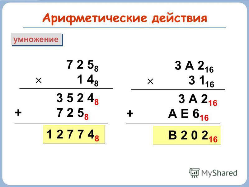 Арифметические действия умножение 7 2 5 8 1 4 8 3 5 2 4 8 + 7 2 5 8 1 2 7 7 4 8 3 А 2 16 3 1 16 3 А 2 16 + А Е 6 16 В 2 0 2 16