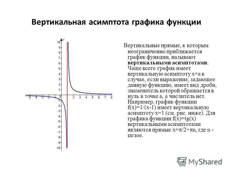 Вертикальная асимптота графика функции Вертикальные прямые, к которым неограниченно приближается график функции, называют вертикальными асимптотами. Чаще всего график имеет вертикальную асимптоту x=a в случае, если выражение, задающее данную функцию,