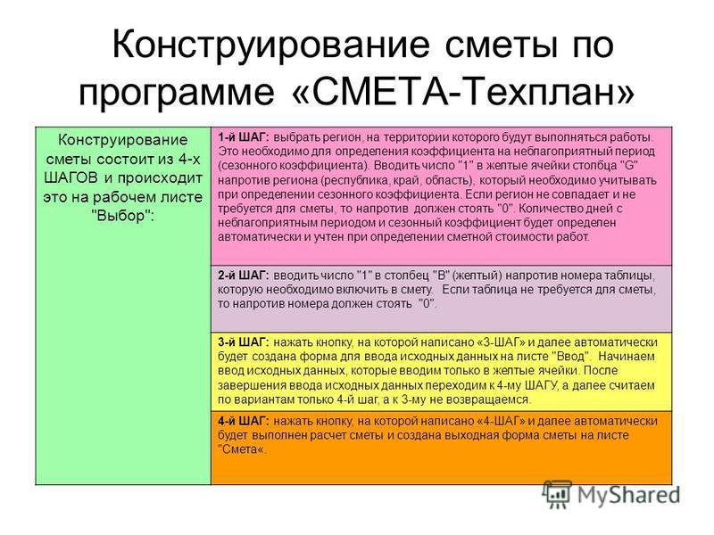 Конструирование сметы по программе «СМЕТА-Техплан» Конструирование сметы состоит из 4-х ШАГОВ и происходит это на рабочем листе