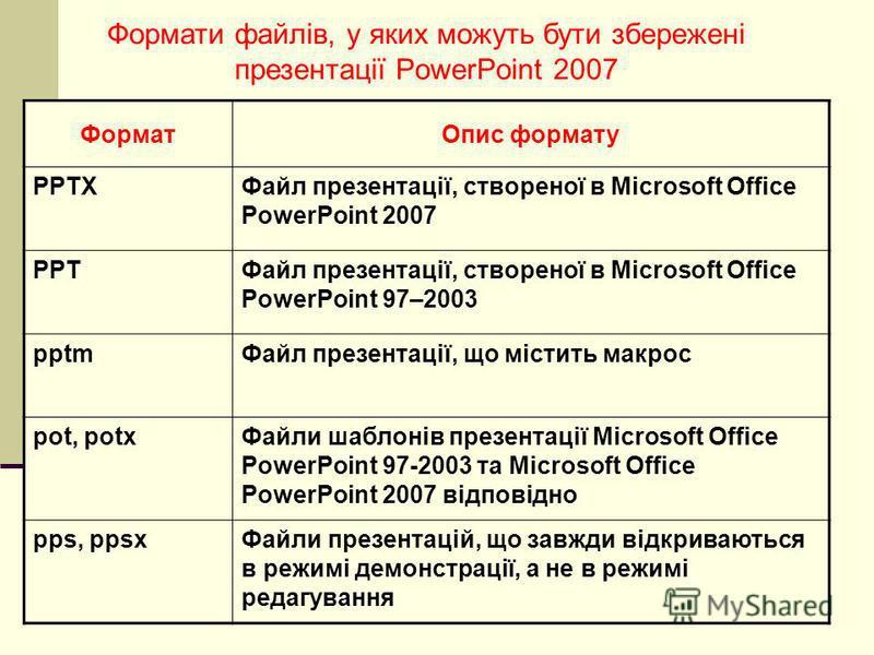 Формати файлів, у яких можуть бути збережені презентації PowerPoint 2007 ФорматОпис формату PPTХФайл презентації, створеної в Microsoft Office PowerPoint 2007 PPTФайл презентації, створеної в Microsoft Office PowerPoint 97–2003 pptmФайл презентації,
