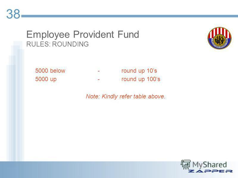 38 Employee Provident Fund RULES: ROUNDING 5000 below-round up 10s 5000 up-round up 100s Note: Kindly refer table above.