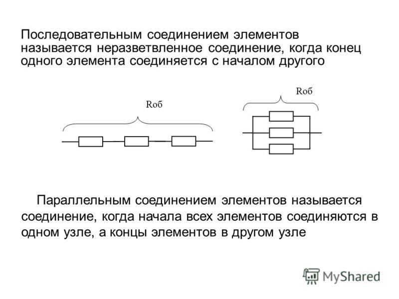 Последовательным соединением элементов называется неразветвленное соединение, когда конец одного элемента соединяется с началом другого Параллельным соединением элементов называется соединение, когда начала всех элементов соединяются в одном узле, а