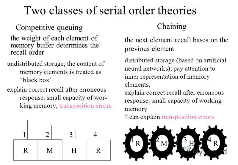 Two classes of serial order theories undistributed storage; the content of memory elements is treated as black box explain correct recall after erroneous response, small capacity of wor- king memory, transposition errors RM HR distributed storage (ba