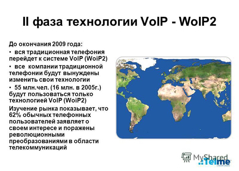 II фаза технологии VoIP - WoIP2 До окончания 2009 года: вся традиционная телефония перейдет к системе VoIP (WoiP2) все компании традиционной телефонии будут вынуждены изменить свои технологии 55 млн.чел. (16 млн. в 2005 г.) будут пользоваться только