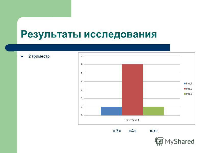 Результаты исследования 2 триместр «3» «4» «5»