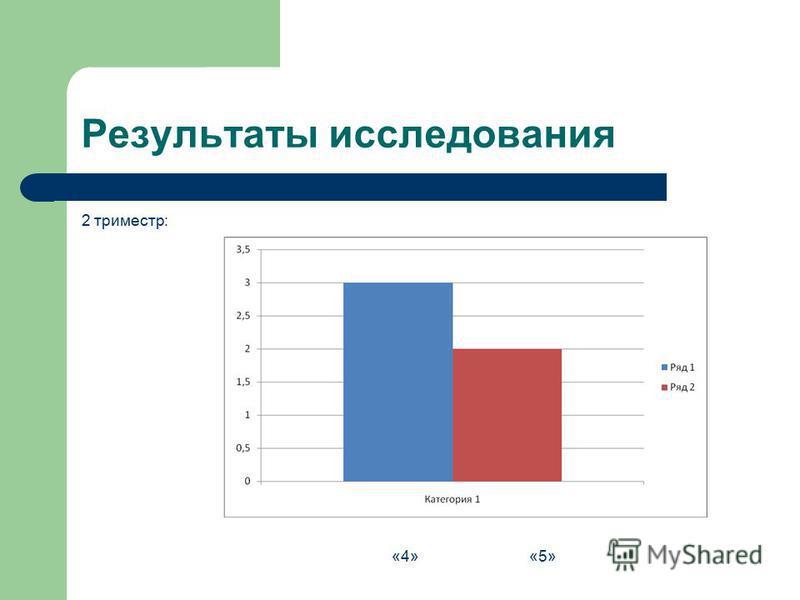 Результаты исследования 2 триместр: «4» «5»