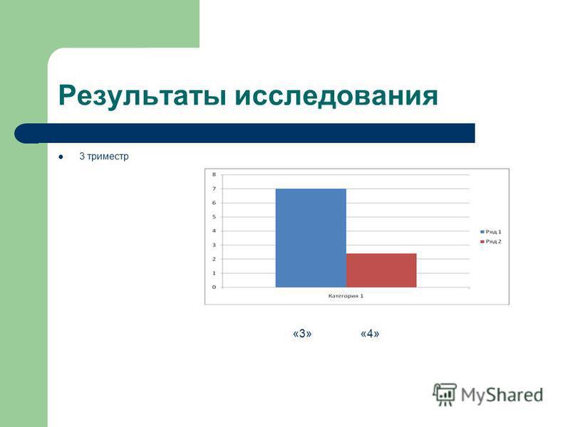 Результаты исследования 3 триместр «3» «4»