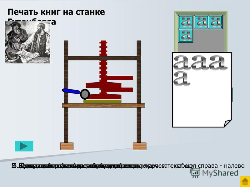 1. Литеры укладывали в специальный ящик, причем текст шел справа - налево 2. Ящик с набором помещали под пресс 3. Смазывали набор краской с помощью валика 4. Укладывали на набор лист бумаги 5. Вращая винт прижимали бумагу с помощью пресса к набору 6.