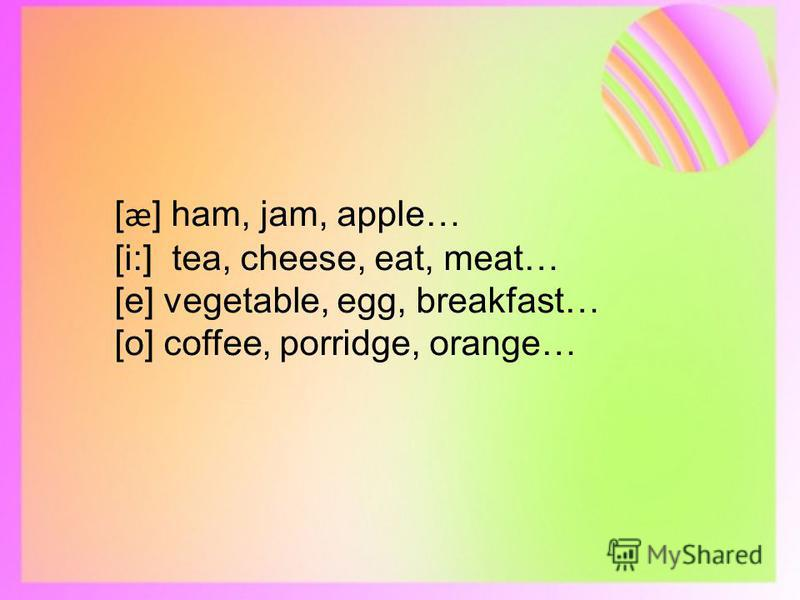 [ æ ] ham, jam, apple… [i:] tea, cheese, eat, meat… [e] vegetable, egg, breakfast… [o] coffee, porridge, orange… HEALTHY FOOD