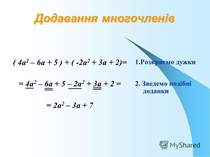 Додавання многочленів ( 4а 2 – 6а + 5 ) + ( -2а 2 + 3а + 2)= = 4а 2 – 6а + 5 – 2а 2 + 3а + 2 = = 2а 2 – 3а + 7 1.Розкриємо дужки 2. Зведемо подібні доданки