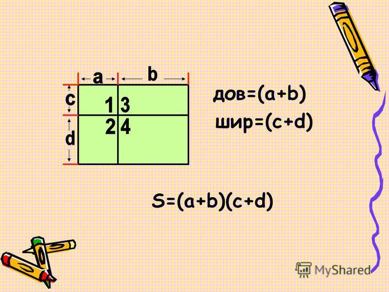 дов=(a+b) шир=(с+d) S=(a+b)(с+d)