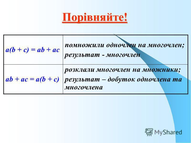 Порівняйте! а(b + c) = ab + ac помножили одночлен на многочлен; результат - многочлен ab + ac = a(b + c) розклали многочлен на множники; результат – добуток одночлена та многочлена